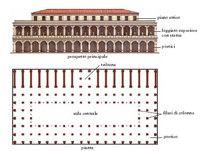 Римская базилика